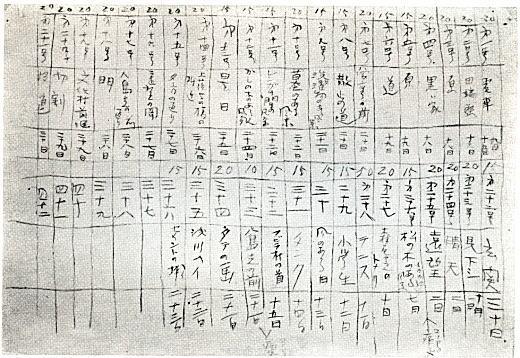 佐伯祐三制作メモ.jpg