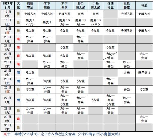 出前リスト192706清書.jpg