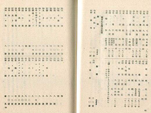 前田寛治制作メモ1.jpg