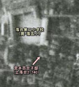 宮本百合子邸1936.JPG
