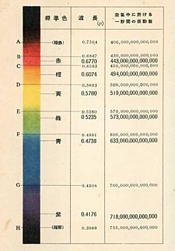 色彩常識2.jpg