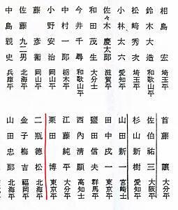 西洋画科入学者名簿1918.jpg