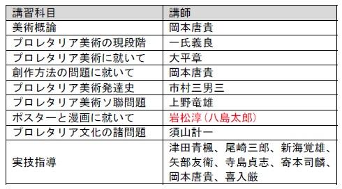 講師陣リスト.jpg