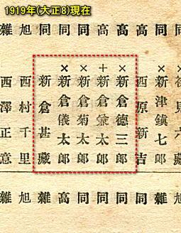 選挙人名簿1919.jpg