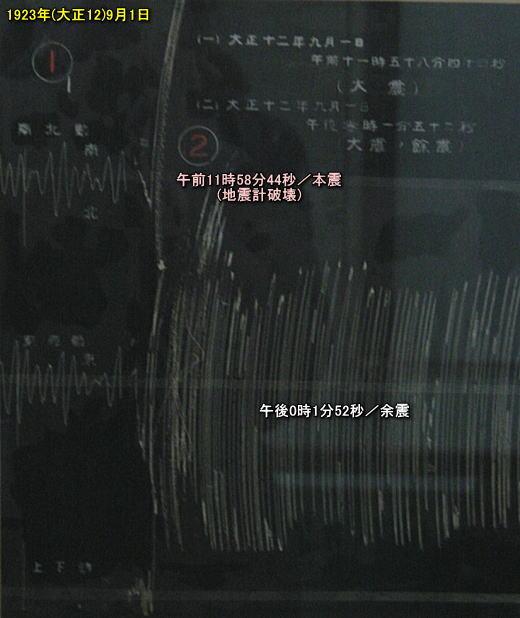 地震計19230901.jpg