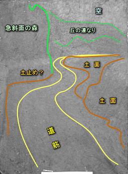 小島善太郎「落合風景」明治末(構成).jpg
