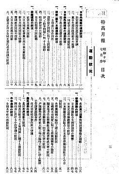 特高月報193507.jpg