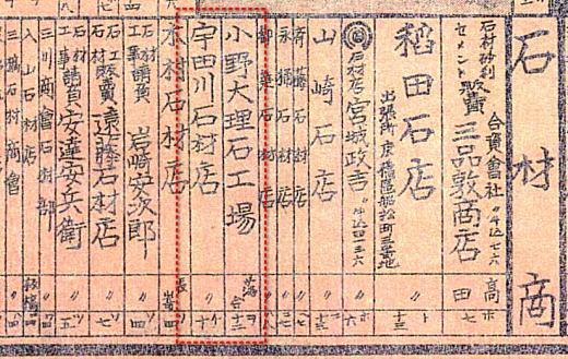 石材店1925.jpg