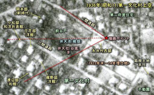 第一文化村上空1936.jpg