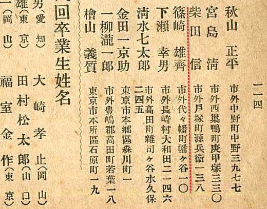 職員名簿1922.jpg