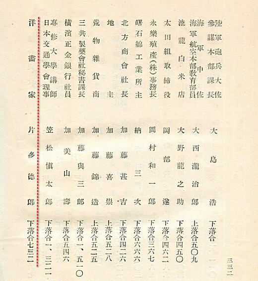 落合町誌片多徳郎1932.jpg