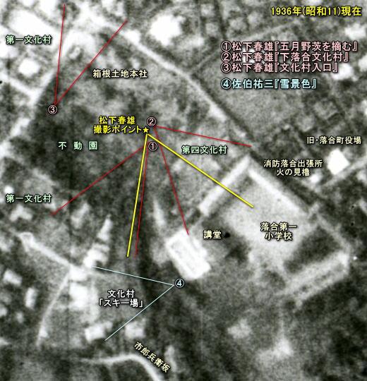 落合第一小学校1936空中.jpg