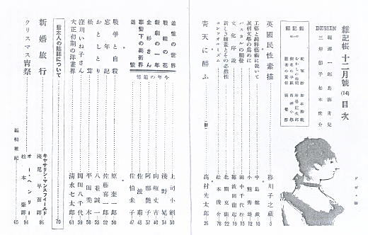 雑記帳193712目次.jpg